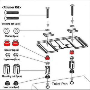 USPA UB 7235U Round Style Bidet Toilet Seat :: Sports